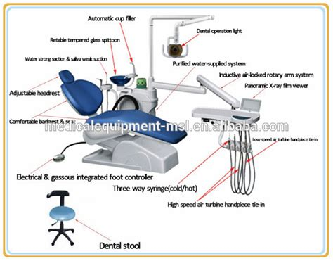 list manufacturers of dental spare parts buy dental spare