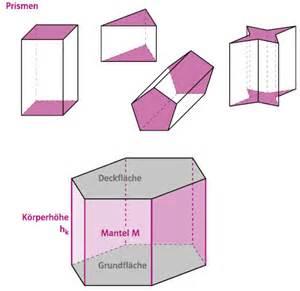 prisma grundfläche parallelogramm prisma oberfläche mathe formel
