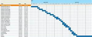How Why To Build A Basic Gantt Chart For Almost Any
