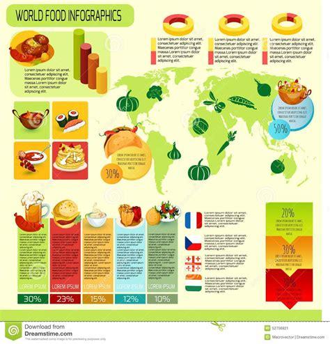 list of international cuisines world food infographics stock vector image 52756921