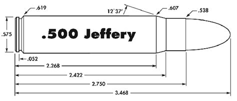 Reloading Data .500 Jeffery (barnes Reloading Manual #4