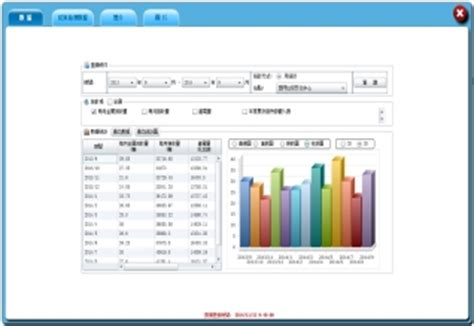 statistical data  environment  presented  details