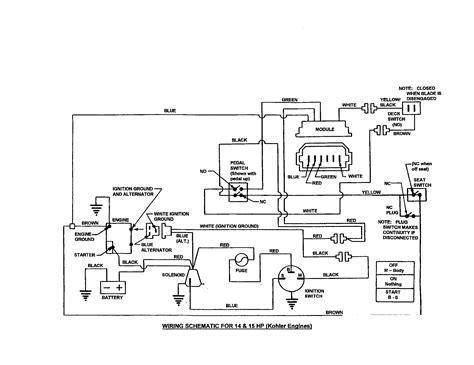 Kohler 10 Hp Wiring Diagram by Briggs And Stratton 17 5 Hp Engine Diagram Wiring