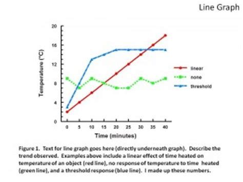 Why Does Darkness Affect The Light Independent Reactions Of Photosynthesis by Graphing 101 Exles Of Graphs For Science Fair Projects