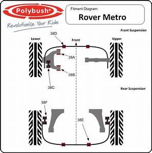 Metro - Rover