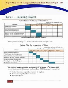 Excel report template template business for Project manpower planning template