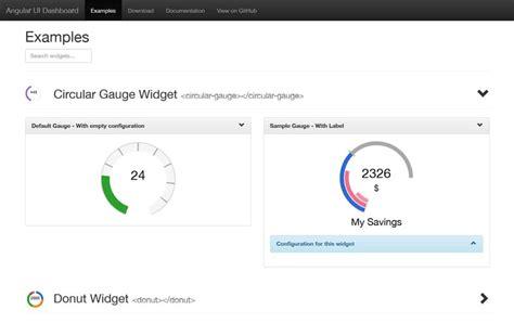 Angular Dashboards 30 Responsive Free Angularjs Admin Themes Sanker