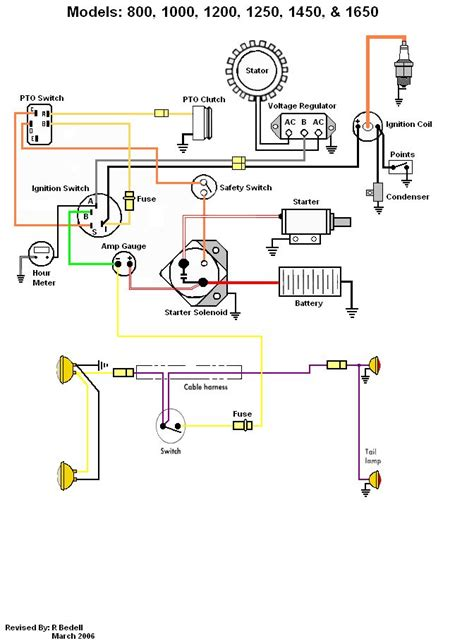 Ignition Wiring Diagram For Cub Cadet 1450 by Ih Cub Cadet Forum Archive Through April 17 2009