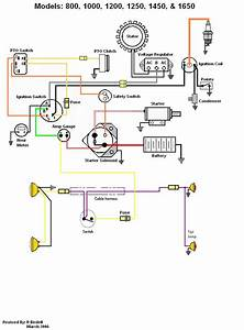 Cub Cadet Model 2155 Wiring Diagram