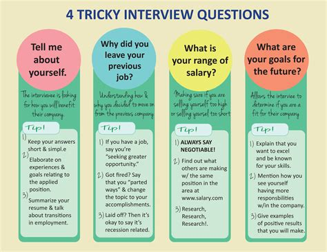 How To Answer Tough Resume Questions by Questions And Answers Career Esl And Sle