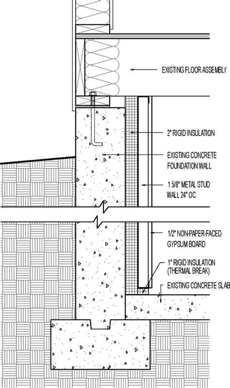 basement insulation retrofit   rigid foam