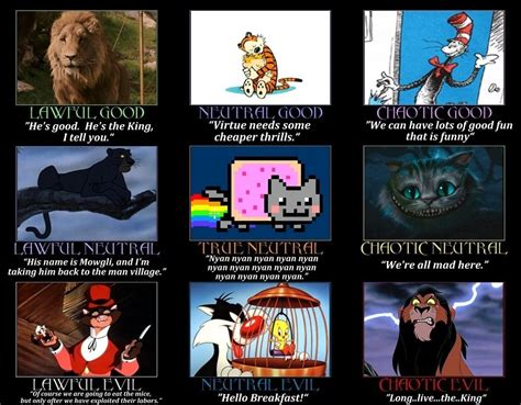 Alignment System Meme - it s all fun and games memes good evil and cats alignment charts as a writing warmup
