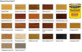 picking a stain color renovated haven