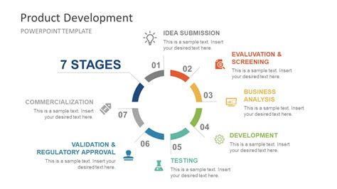 Step By Step Cycle Diagram by Product Development Circular Diagram Powerpoint Template