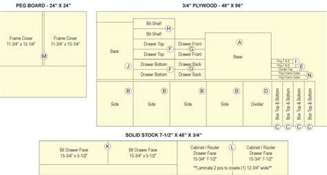 kreg router table plans woodwork router table plans kreg pdf plans