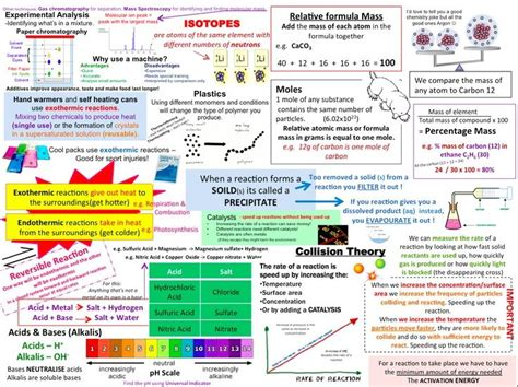 summary  mad scientist chemistry revision gcse