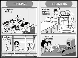 Education And Training Pictures to Pin on Pinterest ...