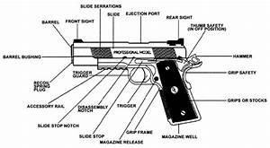 Premium Quality 1911 Auto Pistols From D U0026l Sports U2122  Inc
