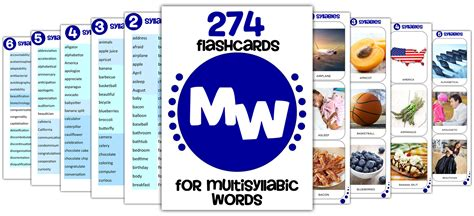 Multisyllabic Word Flashcards For Speech Therapy