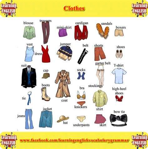 Clothes Vocabulary  Lerning About Clothes Using English Words  Learning English Vocabulary And