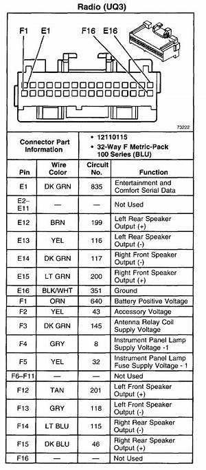 Buick Lesabre Wiring Harness Wiring Diagram Bald Pure Bald Pure Lechicchedimammavale It