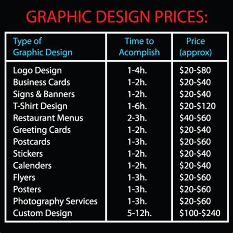 specializing in screen printing graphic design and