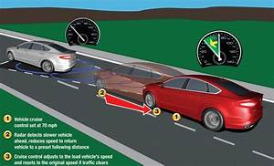 Adaptive Cruise Control : 5 must have safety features in cars auto body shop collision repair experts fix auto usa ~ Medecine-chirurgie-esthetiques.com Avis de Voitures