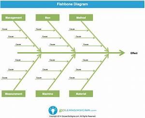 Cause  U0026 Effect Diagram Or Fishbone Diagram