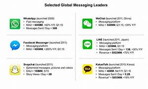Why every travel brand should start messaging with his ...