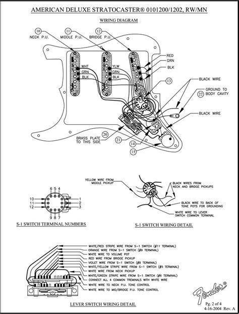 best 25 fender american deluxe stratocaster ideas on fender guitar s fender