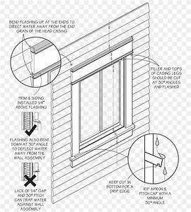 Window Flashing Door Roof Diagram  Png  750x915px  Window