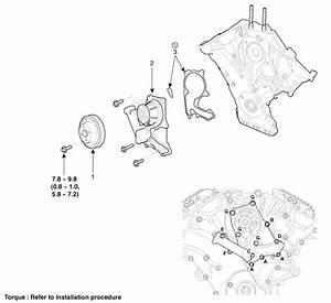 Kia Sedona  Water Pump Components And Components Location
