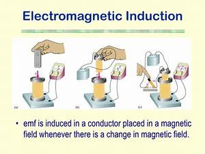 Ppt - Electromagnetic Induction Powerpoint Presentation