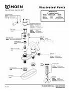 Faucet Aerator Parts Diagram by Moen Faucet Aerator Parts Images