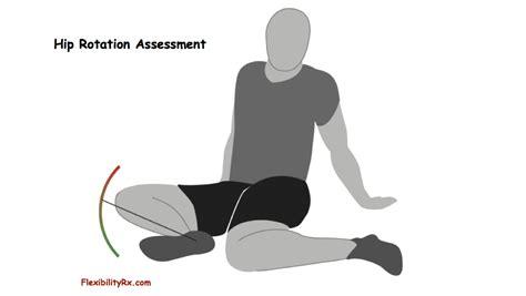 hip extension rotation internal external assessment flexibilityrx