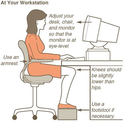 best way to sit at desk how to sit in a chair google search proper posture