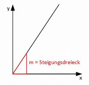 Reaktionsweg Berechnen : mathematik 8 klasse ~ Themetempest.com Abrechnung