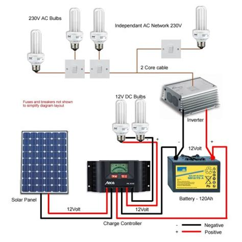 connect solar panel   home electrical
