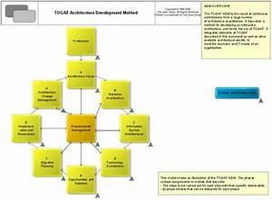 System Architecture Diagram Example