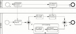 Bpmn Example Diagram