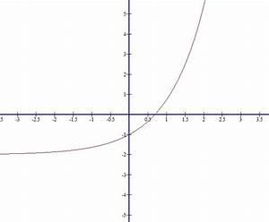 Ln Berechnen : nullstellen einer e funktion berechnen bzw bestimmen ~ Themetempest.com Abrechnung