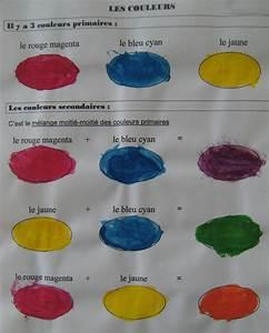 Les couleurs ecole de labergement les auxonnne for Comment faire des couleurs avec de la peinture 7 les couleurs ecole de labergement les auxonnne