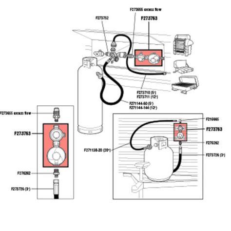 mr heater propane two stage regulator at menards 174