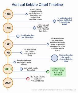 Microsoft Excel Templates  Bubble Chart Timeline Excel
