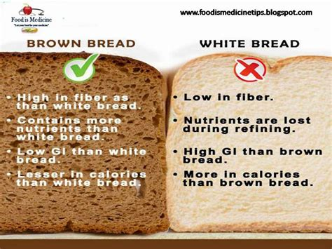 What Is The Difference Between White Bread And Brown Bread