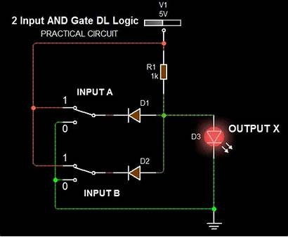 Logic Gate Gates Schematic Diagram