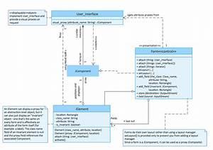 New Data Flow Diagram Network