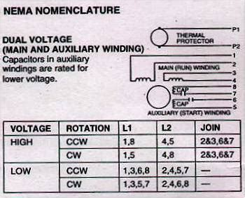 i am trying to find the wiring diagram for a rockwell single wire single phase 230 volt 2 h p
