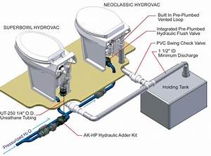 Pin Rough Plumbing Diagrams Image Search Results On