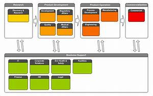 Ecm Blog  Enterprise Content Management Blog